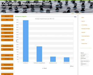 New ICLEI Public Procurement Tool helps local authorities find true costs