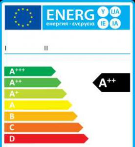 Energy label speeds up development of efficient televisions